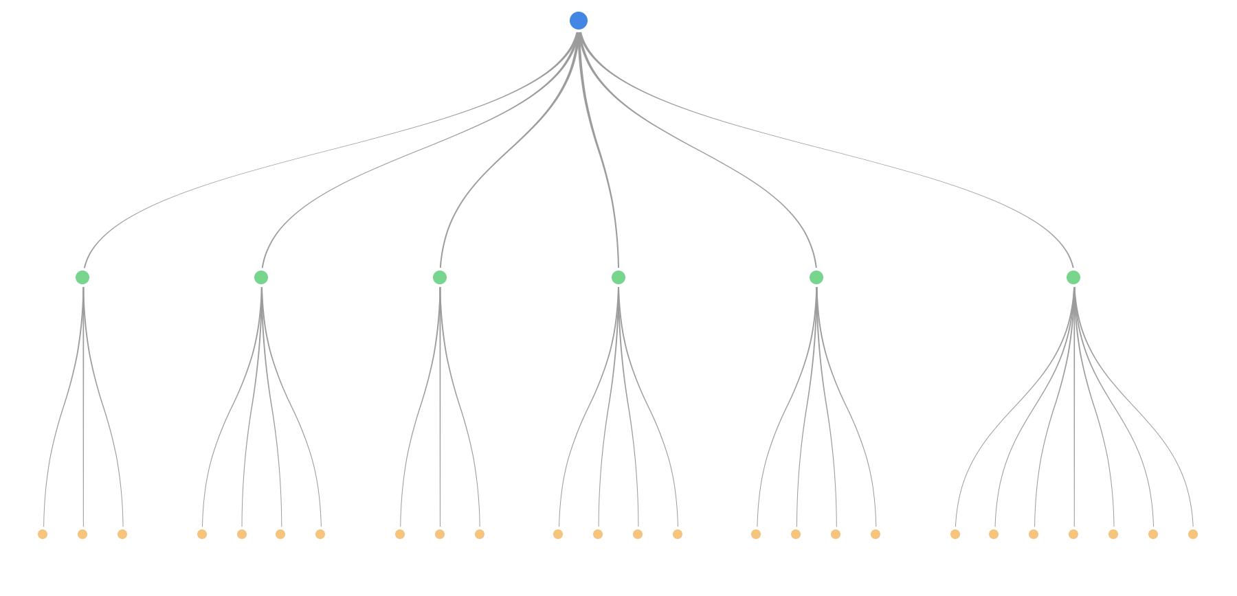 frame diagram