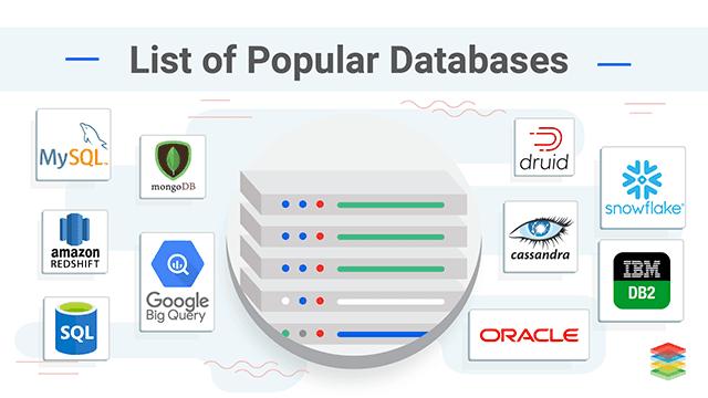 popular databases
