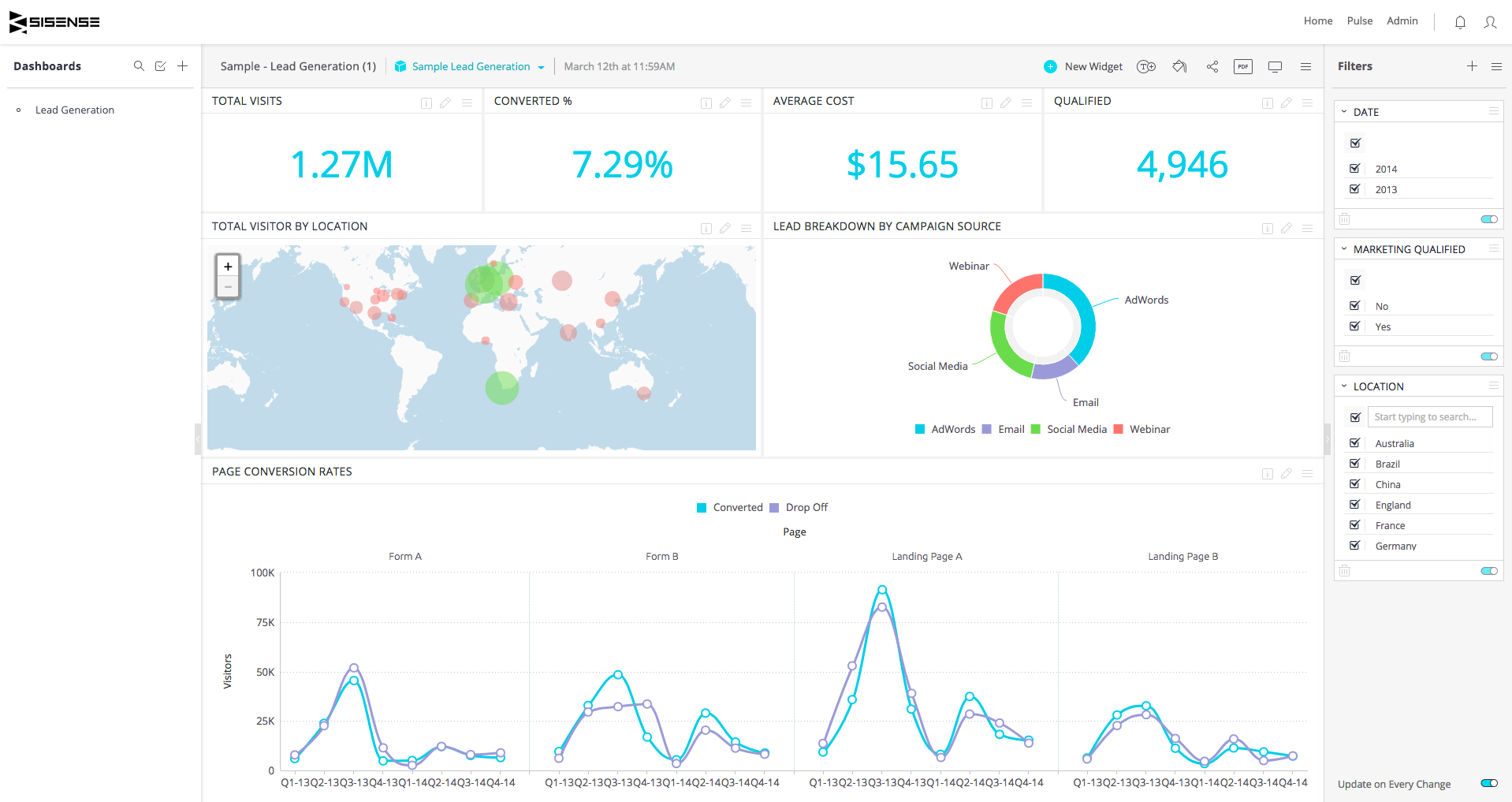 a big data reporting solution