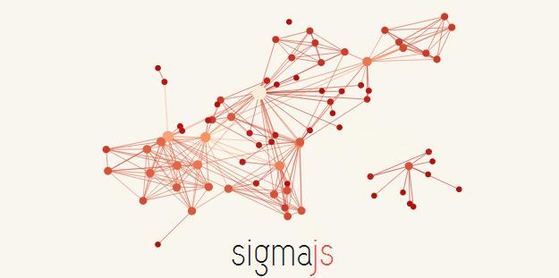 open source data visualization software