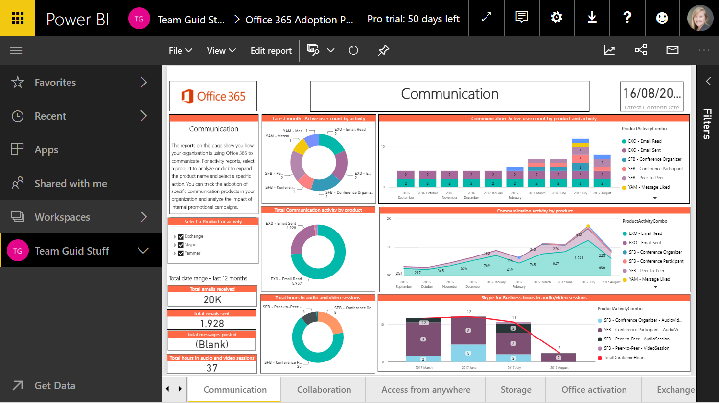 data visualization software_BI