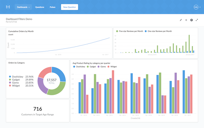 open-source business intelligence tool
