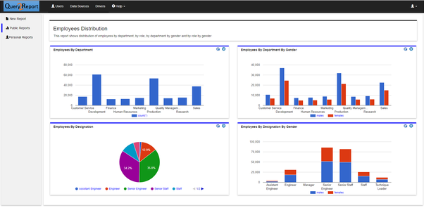 open source dashboard reporting tool