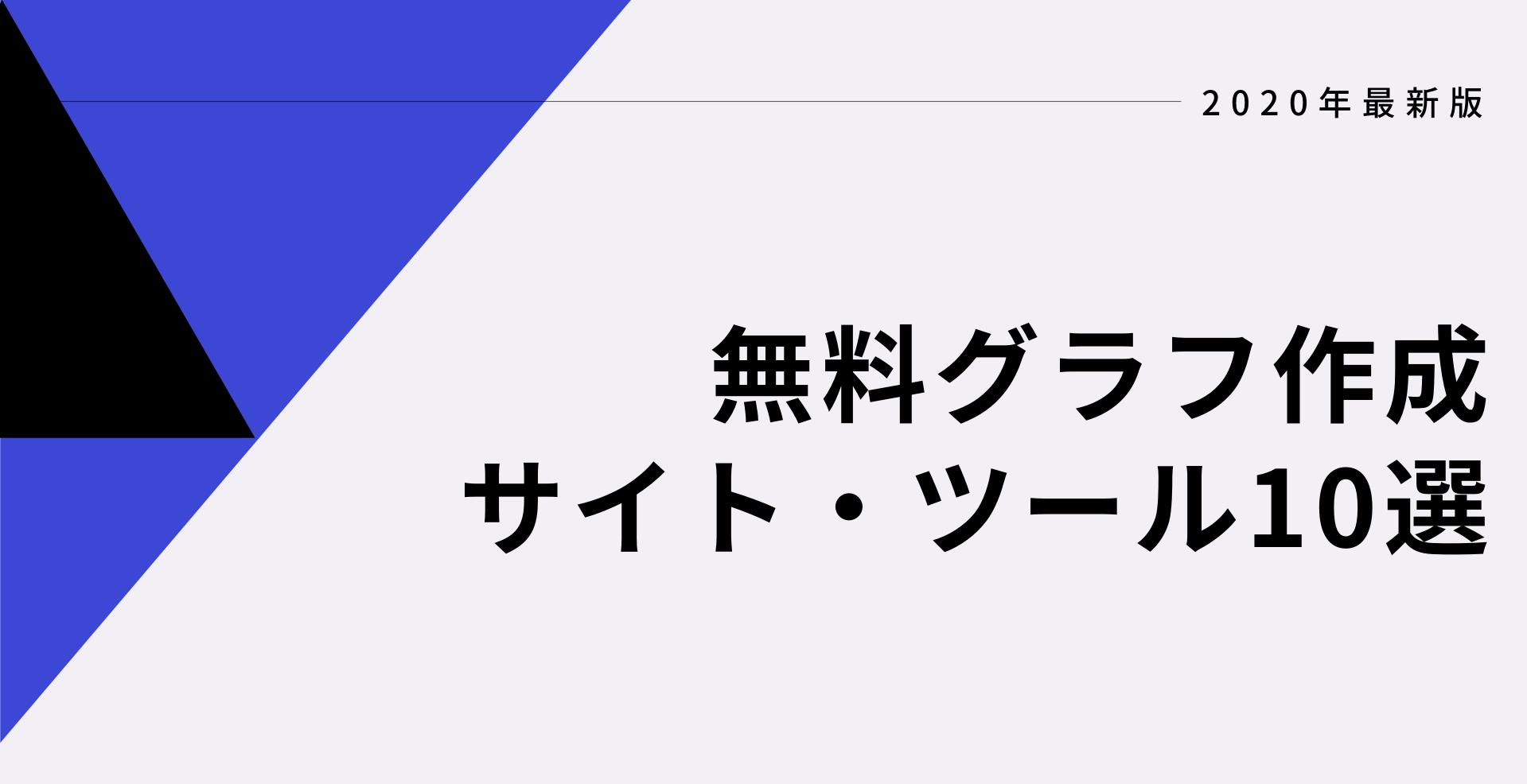 グラフ作成サイト