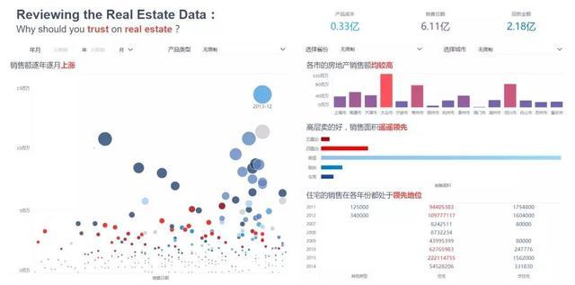 這可能是今年最值得推薦的資料分析工具!