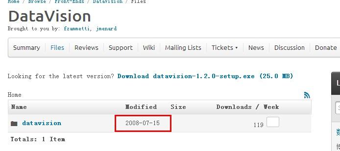 DataVison开源报表